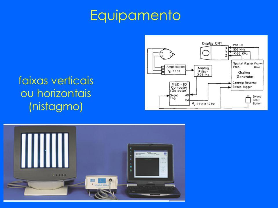 Equipamento faixas verticais ou horizontais (nistagmo)