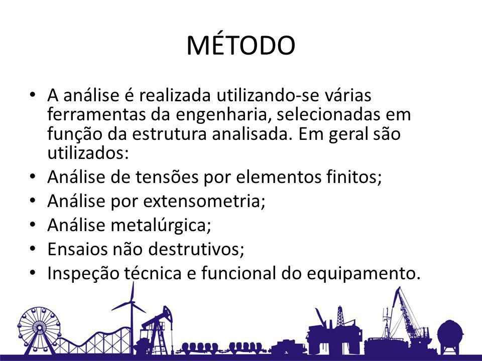 ELEMENTOS FINITOS É um estudo computadorizado realizado em programa específicos, onde a estrutura e seus elementos são modelados de forma a demonstrar a ação das forças na estrutura.