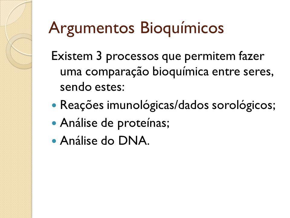 Argumentos Bioquímicos Existem 3 processos que permitem fazer uma comparação bioquímica entre seres, sendo estes: Reações imunológicas/dados sorológic