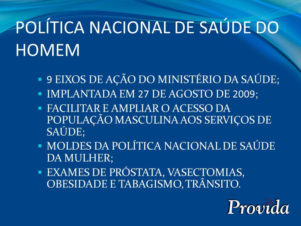POLÍTICA NACIONAL DE SAÚDE DO HOMEM  9 EIXOS DE AÇÃO DO MINISTÉRIO DA SAÚDE;  IMPLANTADA EM 27 DE AGOSTO DE 2009;  FACILITAR E AMPLIAR O ACESSO DA POPULAÇÃO MASCULINA AOS SERVIÇOS DE SAÚDE;  MOLDES DA POLÍTICA NACIONAL DE SAÚDE DA MULHER;  EXAMES DE PRÓSTATA, VASECTOMIAS, OBESIDADE E TABAGISMO, TRÂNSITO.