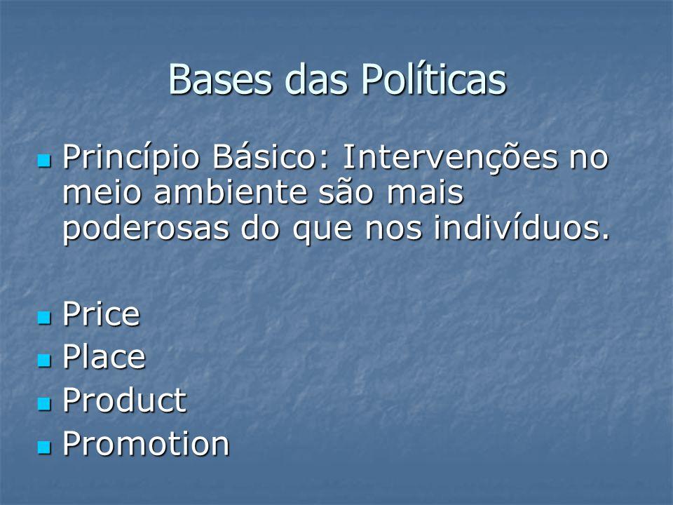 Bases das Políticas Princípio Básico: Intervenções no meio ambiente são mais poderosas do que nos indivíduos.
