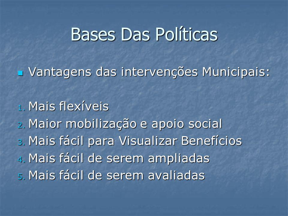 Bases Das Políticas Vantagens das intervenções Municipais: Vantagens das intervenções Municipais: 1.
