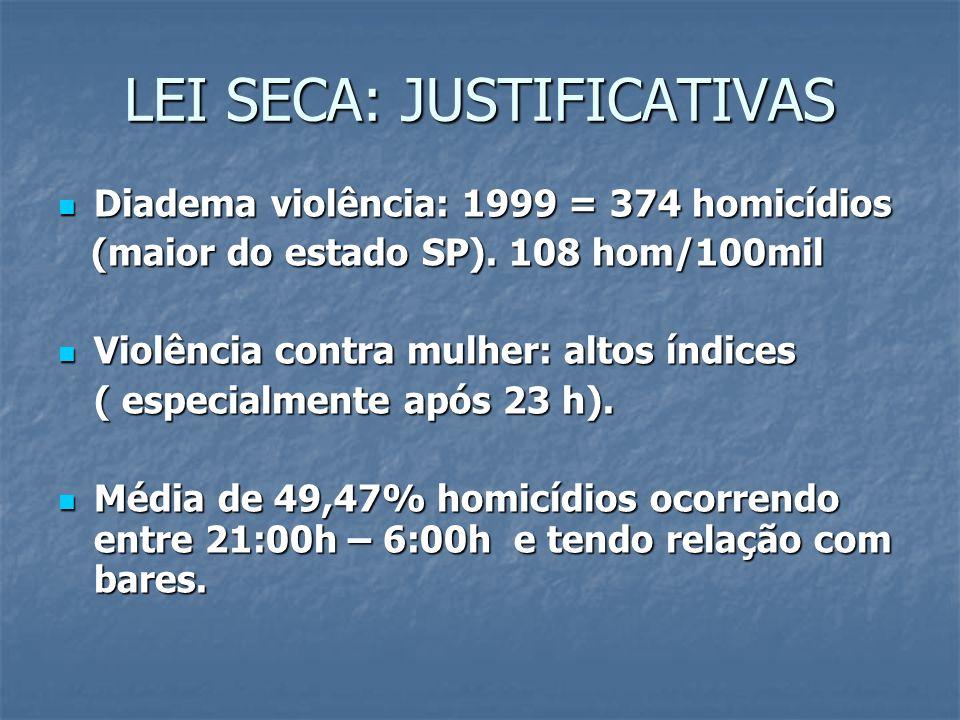 LEI SECA: JUSTIFICATIVAS Diadema violência: 1999 = 374 homicídios Diadema violência: 1999 = 374 homicídios (maior do estado SP). 108 hom/100mil (maior