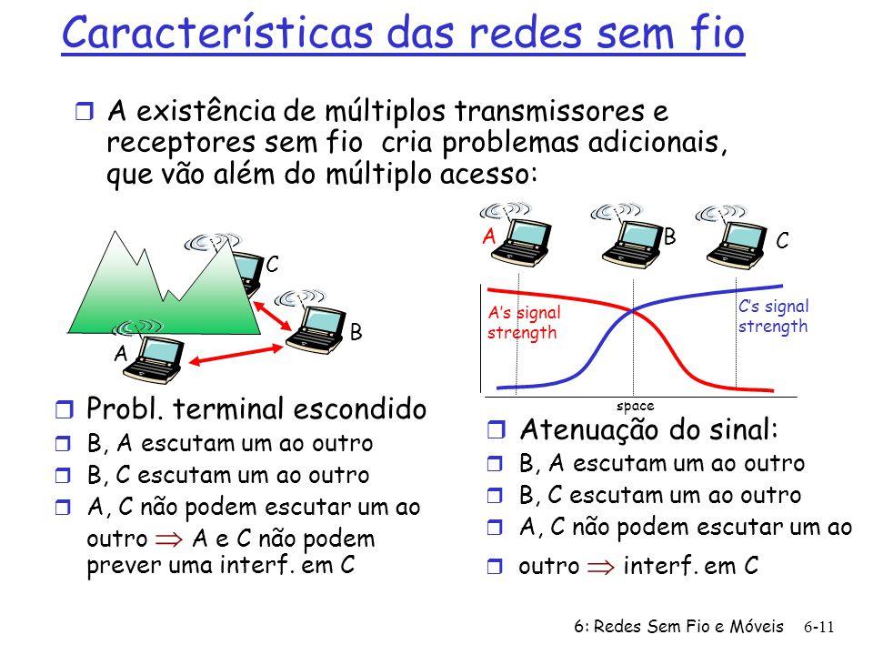 6: Redes Sem Fio e Móveis 6-11 Características das redes sem fio r A existência de múltiplos transmissores e receptores sem fio cria problemas adicionais, que vão além do múltiplo acesso: A B C r Probl.