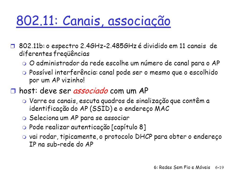 6: Redes Sem Fio e Móveis 6-19 802.11: Canais, associação r 802.11b: o espectro 2.4GHz-2.485GHz é dividido em 11 canais de diferentes freqüências m O administrador da rede escolhe um número de canal para o AP m Possível interferência: canal pode ser o mesmo que o escolhido por um AP vizinho.