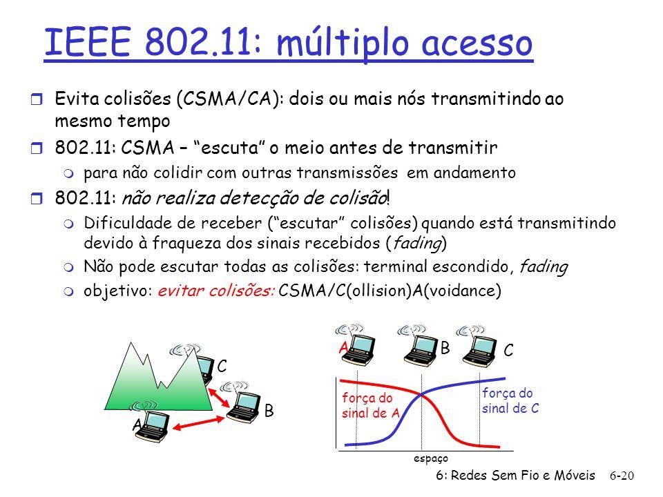 6: Redes Sem Fio e Móveis 6-20 IEEE 802.11: múltiplo acesso r Evita colisões (CSMA/CA): dois ou mais nós transmitindo ao mesmo tempo r 802.11: CSMA – escuta o meio antes de transmitir m para não colidir com outras transmissões em andamento r 802.11: não realiza detecção de colisão.
