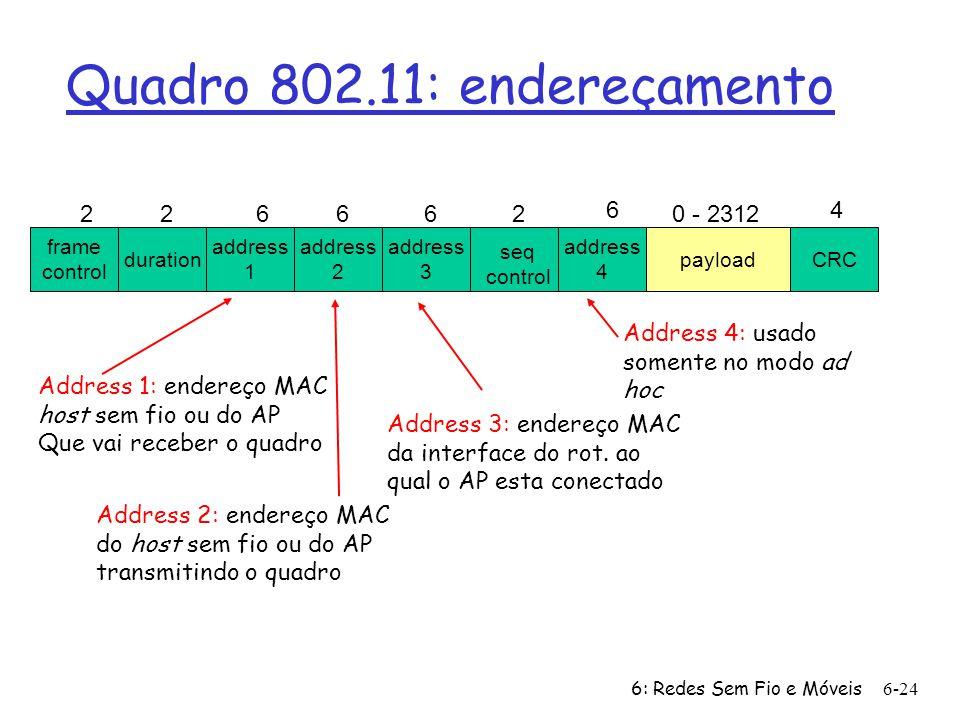 6: Redes Sem Fio e Móveis 6-24 frame control duration address 1 address 2 address 4 address 3 payloadCRC 226662 6 0 - 2312 4 seq control Quadro 802.11