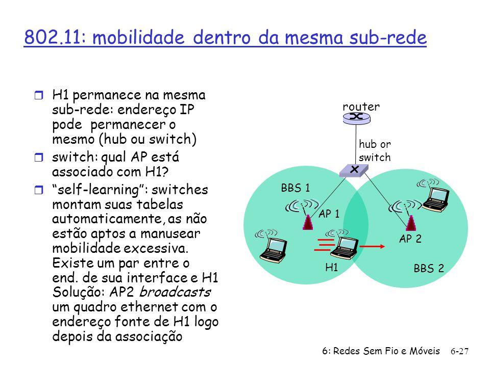 6: Redes Sem Fio e Móveis 6-27 hub or switch AP 2 AP 1 H1 BBS 2 BBS 1 802.11: mobilidade dentro da mesma sub-rede router r H1 permanece na mesma sub-rede: endereço IP pode permanecer o mesmo (hub ou switch) r switch: qual AP está associado com H1.