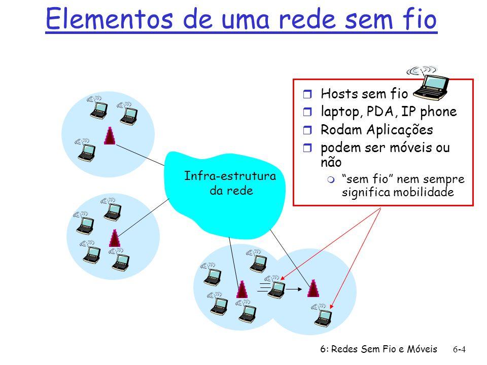 6: Redes Sem Fio e Móveis 6-4 Elementos de uma rede sem fio Infra-estrutura da rede r Hosts sem fio r laptop, PDA, IP phone r Rodam Aplicações r podem ser móveis ou não m sem fio nem sempre significa mobilidade