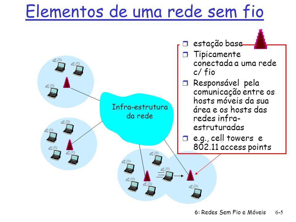 6: Redes Sem Fio e Móveis 6-5 Elementos de uma rede sem fio Infra-estrutura da rede r estação base r Tipicamente conectada a uma rede c/ fio r Responsável pela comunicação entre os hosts móveis da sua área e os hosts das redes infra- estruturadas r e.g., cell towers e 802.11 access points