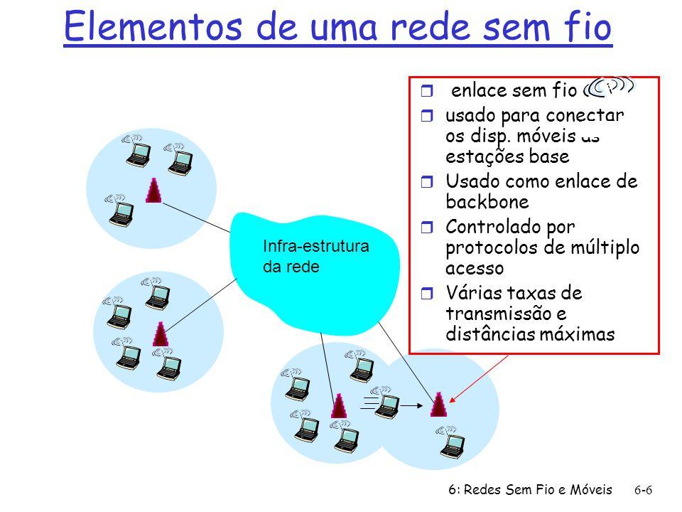 6: Redes Sem Fio e Móveis 6-6 Elementos de uma rede sem fio Infra-estrutura da rede r enlace sem fio r usado para conectar os disp. móveis às estações