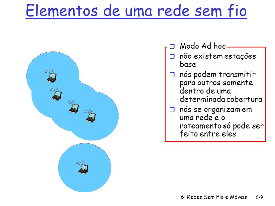 6: Redes Sem Fio e Móveis 6-9 Elementos de uma rede sem fio r Modo Ad hoc r não existem estações base r nós podem transmitir para outros somente dentro de uma determinada cobertura r nós se organizam em uma rede e o roteamento só pode ser feito entre eles