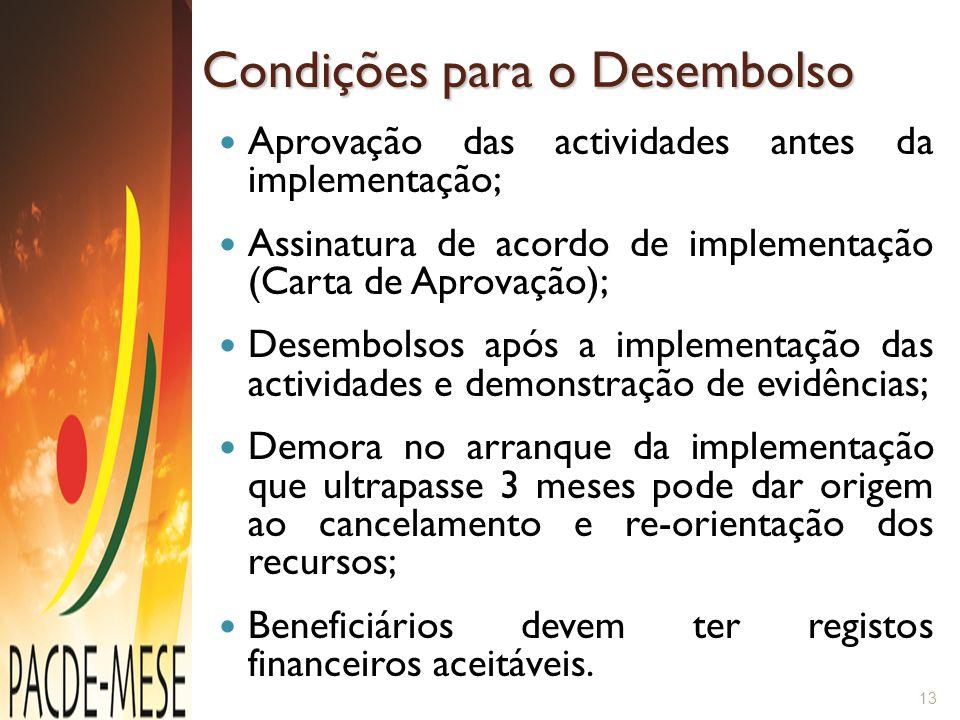 Condições para o Desembolso Aprovação das actividades antes da implementação; Assinatura de acordo de implementação (Carta de Aprovação); Desembolsos
