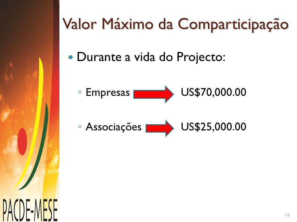 Valor Máximo da Comparticipação Durante a vida do Projecto: ◦ Empresas US$70,000.00 ◦ Associações US$25,000.00 14