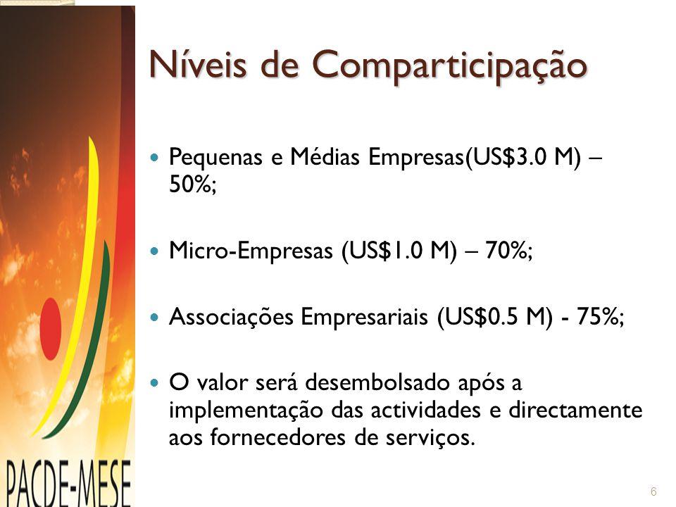 Níveis de Comparticipação Pequenas e Médias Empresas(US$3.0 M) – 50%; Micro-Empresas (US$1.0 M) – 70%; Associações Empresariais (US$0.5 M) - 75%; O va