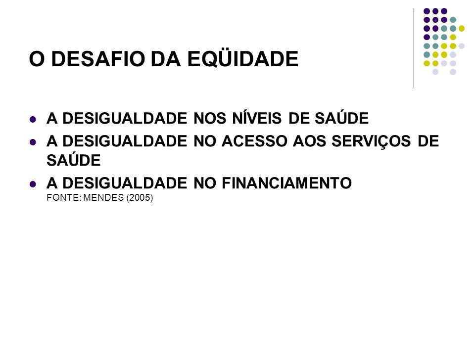 O DESAFIO DA EQÜIDADE A DESIGUALDADE NOS NÍVEIS DE SAÚDE A DESIGUALDADE NO ACESSO AOS SERVIÇOS DE SAÚDE A DESIGUALDADE NO FINANCIAMENTO FONTE: MENDES (2005)