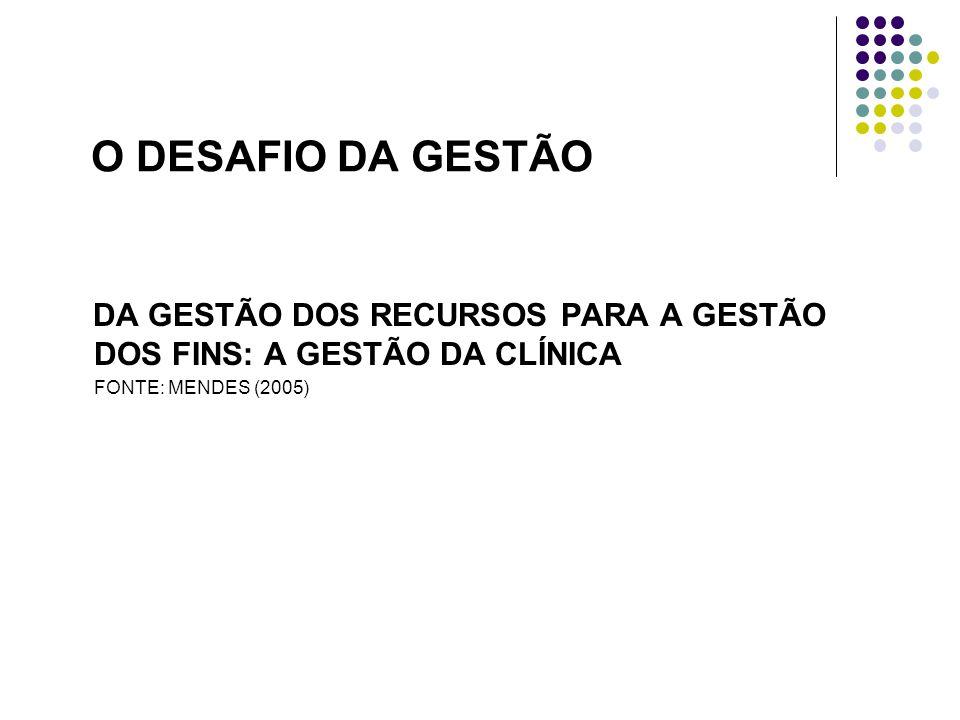 O DESAFIO DA GESTÃO DA GESTÃO DOS RECURSOS PARA A GESTÃO DOS FINS: A GESTÃO DA CLÍNICA FONTE: MENDES (2005)
