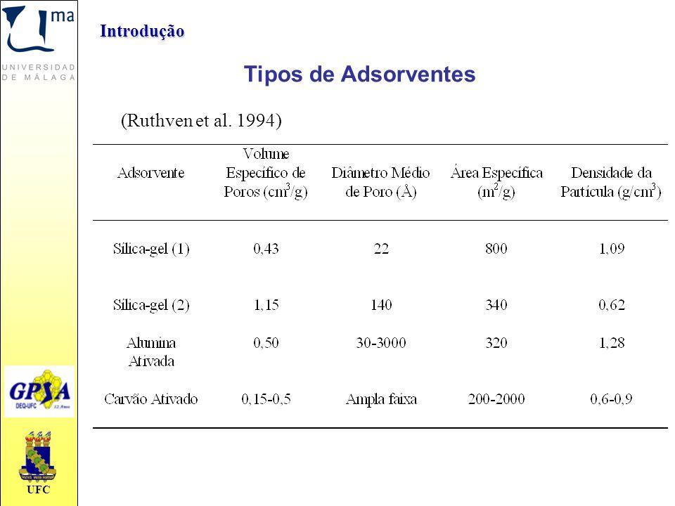 UFC (Ruthven et al. 1994) Tipos de Adsorventes Introdução