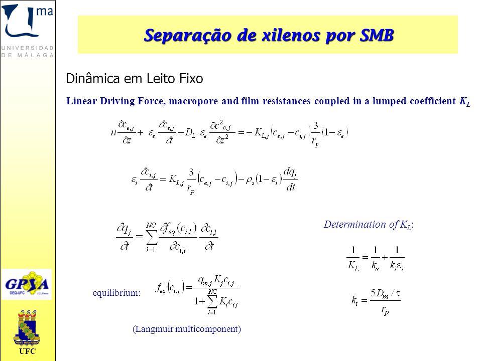 UFC Linear Driving Force, macropore and film resistances coupled in a lumped coefficient K L equilibrium: (Langmuir multicomponent) Dinâmica em Leito
