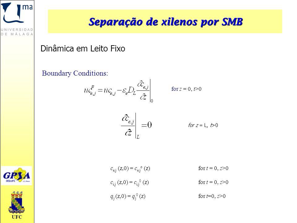 UFC Boundary Conditions: for z = 0, t>0 c e,j (z,0) = c e,j o (z)for t = 0, z>0 c i,j (z,0) = c i,j 0 (z)for t = 0, z>0 q j (z,0) = q j 0 (z) for t=0,