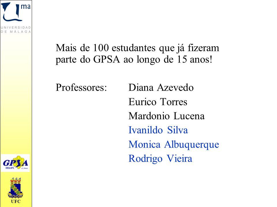 UFC Mais de 100 estudantes que já fizeram parte do GPSA ao longo de 15 anos! Professores: Diana Azevedo Eurico Torres Mardonio Lucena Ivanildo Silva M