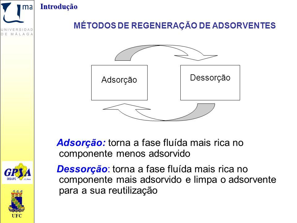 UFC Adsorção: torna a fase fluída mais rica no componente menos adsorvido Dessorção: torna a fase fluída mais rica no componente mais adsorvido e limp