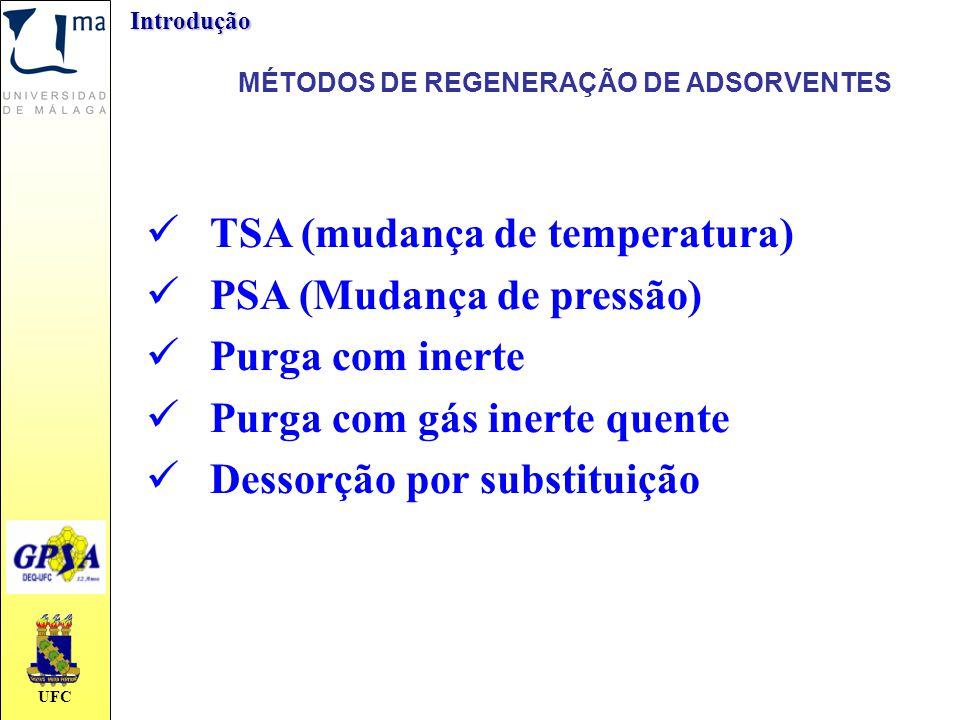 UFC TSA (mudança de temperatura) PSA (Mudança de pressão) Purga com inerte Purga com gás inerte quente Dessorção por substituição MÉTODOS DE REGENERAÇ