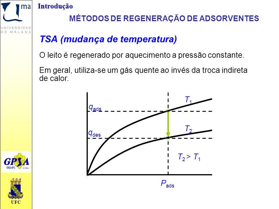 UFC TSA (mudança de temperatura) O leito é regenerado por aquecimento a pressão constante. Em geral, utiliza-se um gás quente ao invés da troca indire