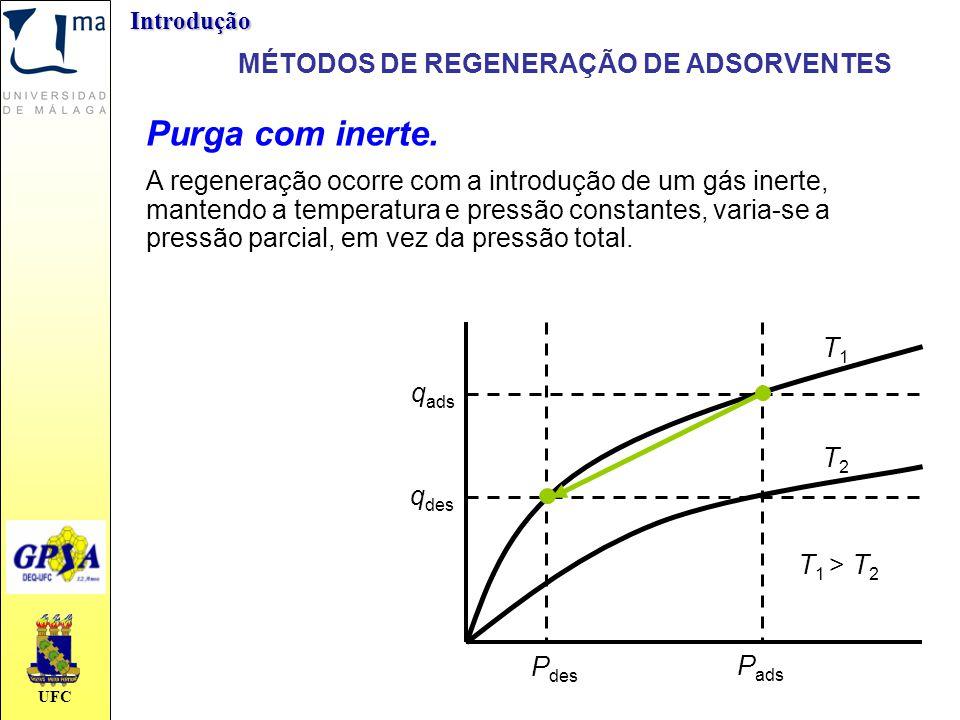 UFC Purga com inerte. A regeneração ocorre com a introdução de um gás inerte, mantendo a temperatura e pressão constantes, varia-se a pressão parcial,