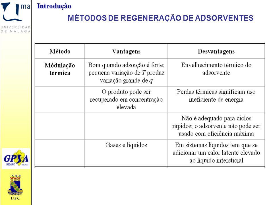 UFC MÉTODOS DE REGENERAÇÃO DE ADSORVENTESIntrodução