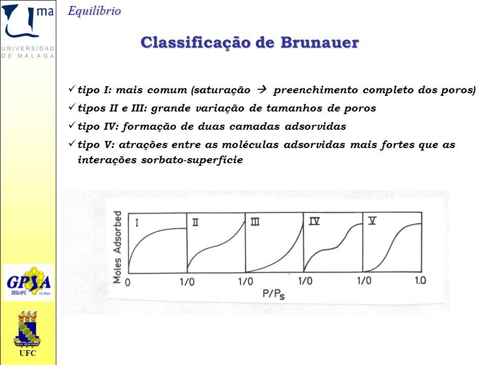UFC Equilíbrio Classificação de Brunauer tipo I: mais comum (saturação  preenchimento completo dos poros) tipos II e III: grande variação de tamanhos