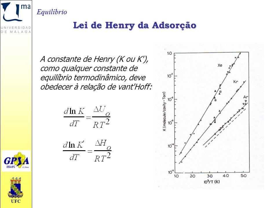 UFC Lei de Henry da Adsorção A constante de Henry (K ou K'), como qualquer constante de equilíbrio termodinâmico, deve obedecer à relação de vant'Hoff
