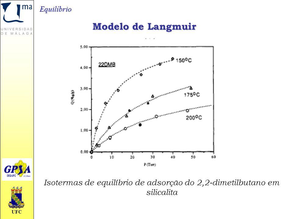 UFC Modelo de Langmuir Isotermas de equilíbrio de adsorção do 2,2-dimetilbutano em silicalita Equilíbrio