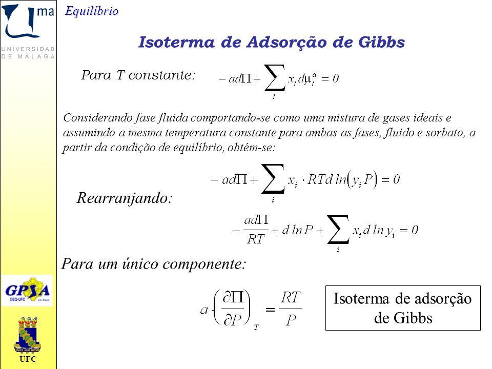 UFC Isoterma de Adsorção de Gibbs Para T constante: Considerando fase fluida comportando-se como uma mistura de gases ideais e assumindo a mesma tempe