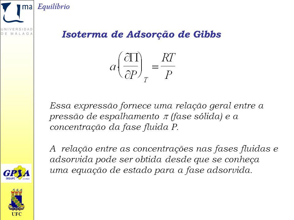 UFC Isoterma de Adsorção de Gibbs Essa expressão fornece uma relação geral entre a pressão de espalhamento  (fase sólida) e a concentração da fase fl
