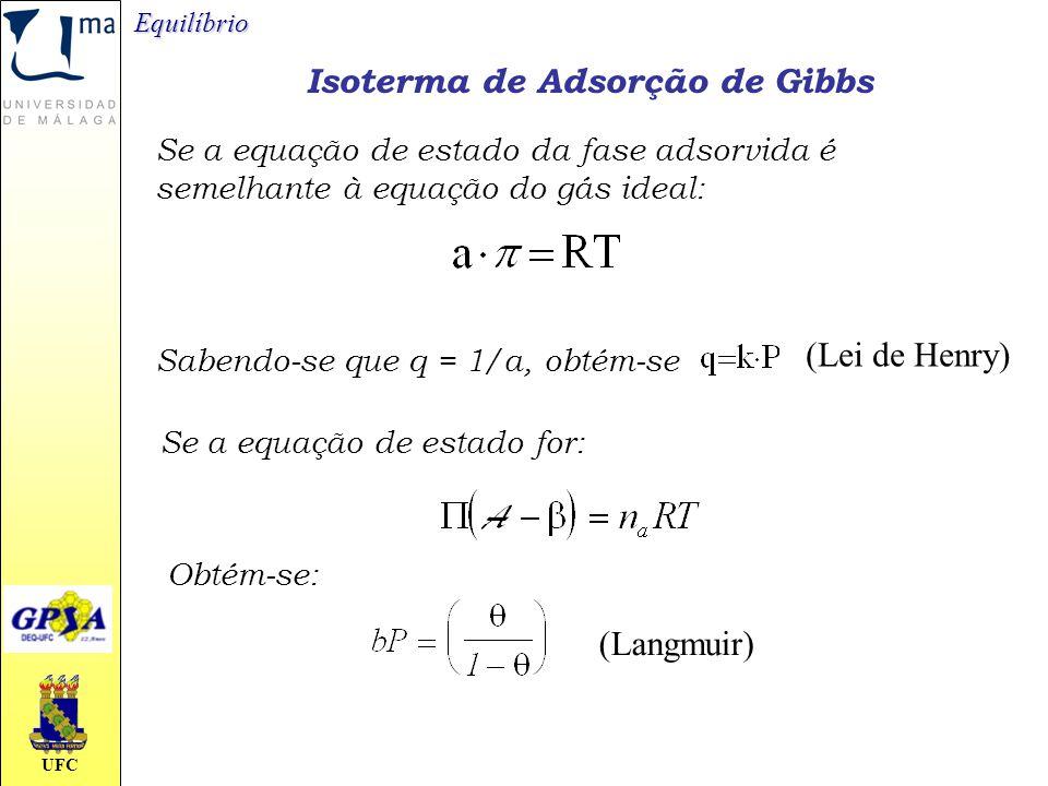 UFC Isoterma de Adsorção de Gibbs Se a equação de estado da fase adsorvida é semelhante à equação do gás ideal: Sabendo-se que q = 1/a, obtém-se Se a