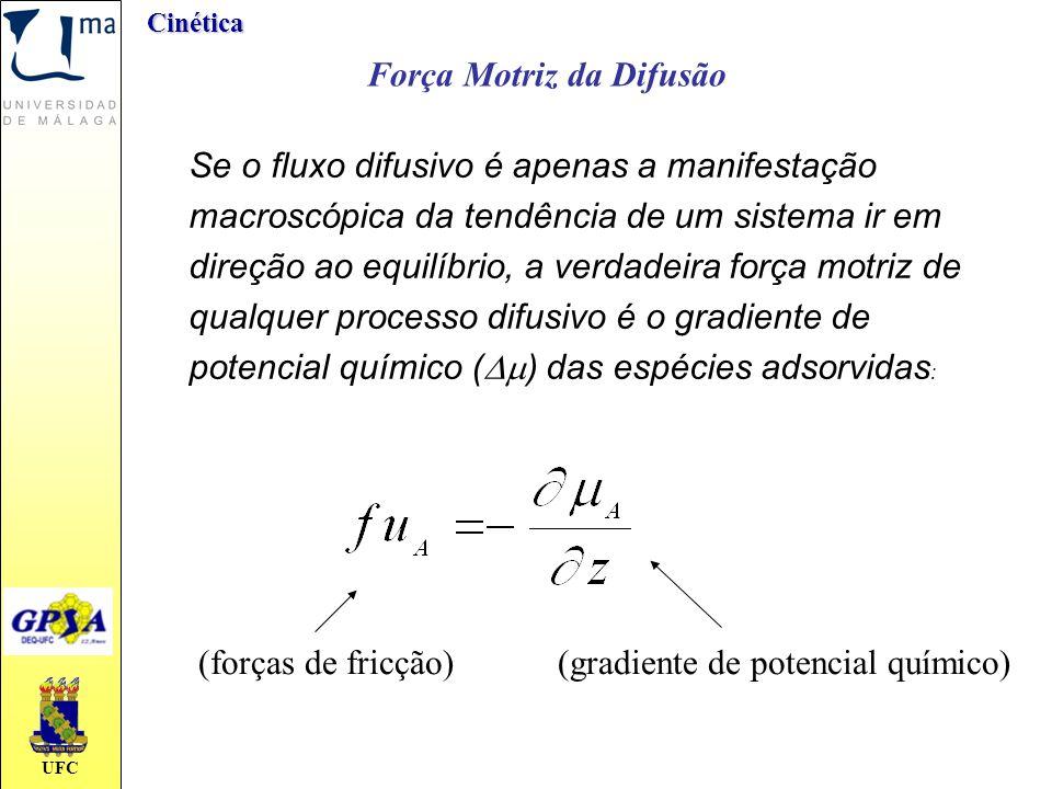 UFC Se o fluxo difusivo é apenas a manifestação macroscópica da tendência de um sistema ir em direção ao equilíbrio, a verdadeira força motriz de qual