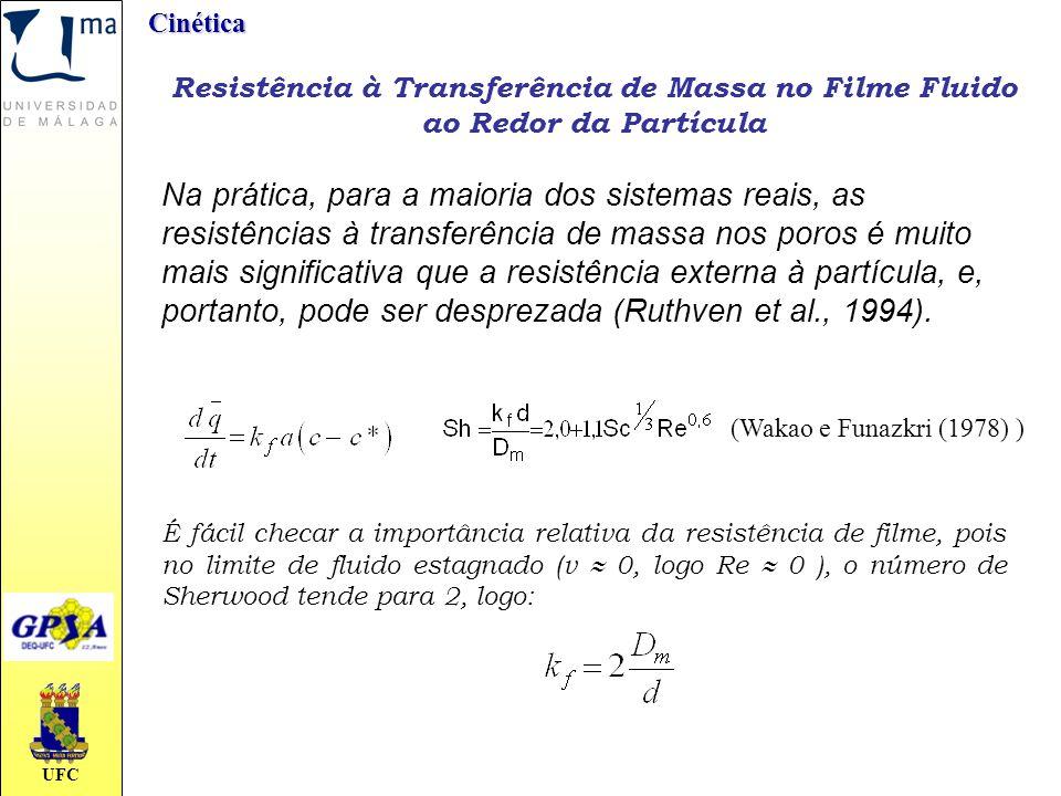 UFCCinética Resistência à Transferência de Massa no Filme Fluido ao Redor da Partícula Na prática, para a maioria dos sistemas reais, as resistências