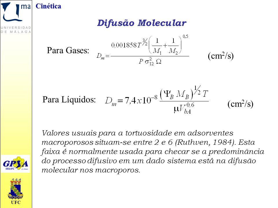 UFCCinética Difusão Molecular Para Gases: Para Líquidos: (cm 2 /s) Valores usuais para a tortuosidade em adsorventes macroporosos situam-se entre 2 e