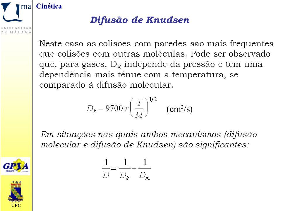 UFCCinética Difusão de Knudsen Em situações nas quais ambos mecanismos (difusão molecular e difusão de Knudsen) são significantes: (cm 2 /s) Neste cas