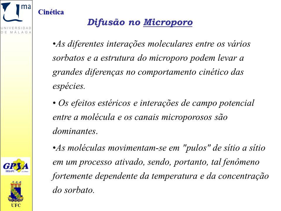 UFC Cinética Difusão no Microporo As diferentes interações moleculares entre os vários sorbatos e a estrutura do microporo podem levar a grandes difer