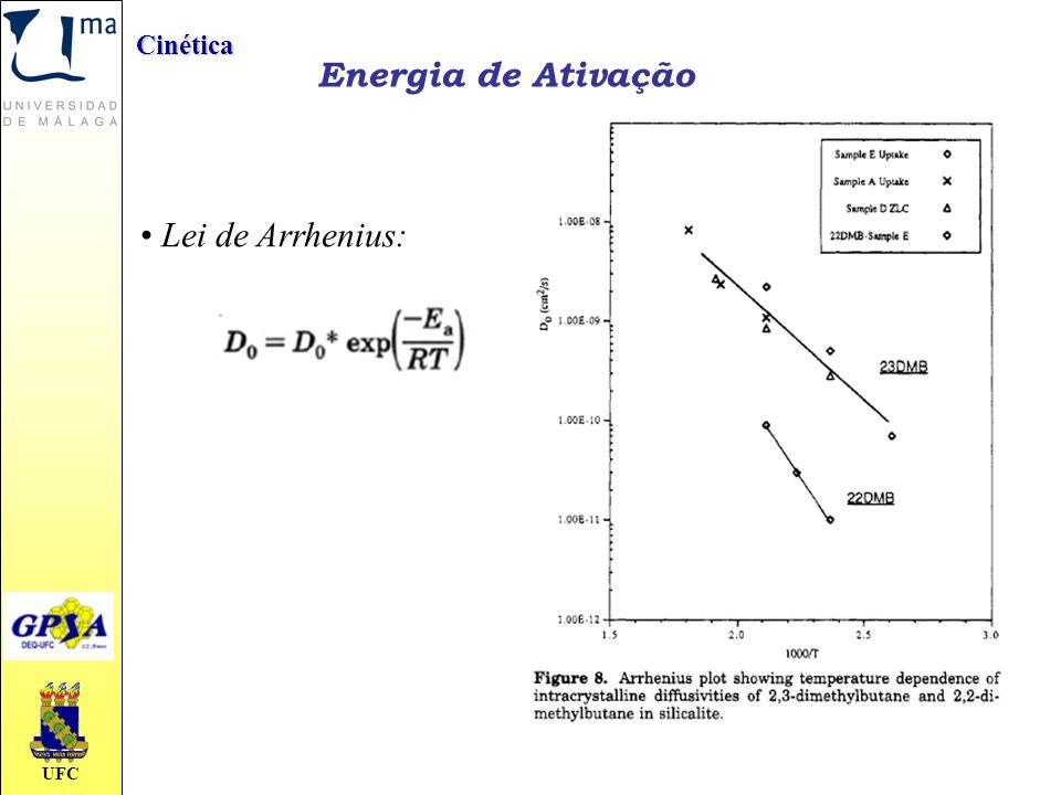 UFC Cinética Energia de Ativação Lei de Arrhenius: