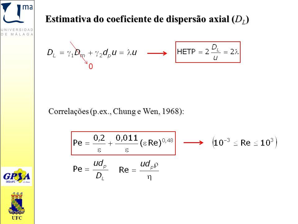 UFC Estimativa do coeficiente de dispersão axial (D L ) 0 Correlações (p.ex., Chung e Wen, 1968):