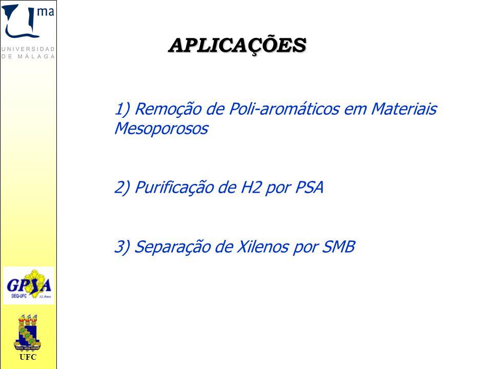 UFC APLICAÇÕES 1) Remoção de Poli-aromáticos em Materiais Mesoporosos 2) Purificação de H2 por PSA 3) Separação de Xilenos por SMB