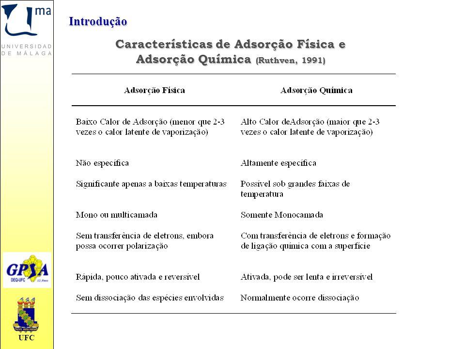UFC Características de Adsorção Física e Adsorção Química (Ruthven, 1991) Introdução