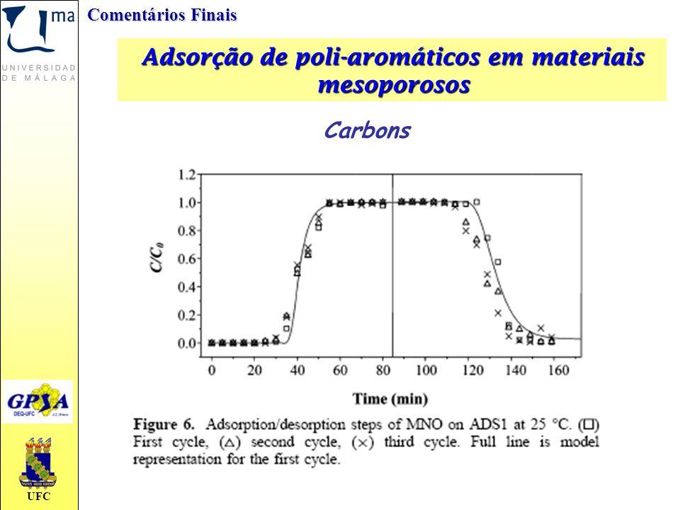 UFC Adsorção de poli-aromáticos em materiais mesoporosos Comentários Finais Carbons