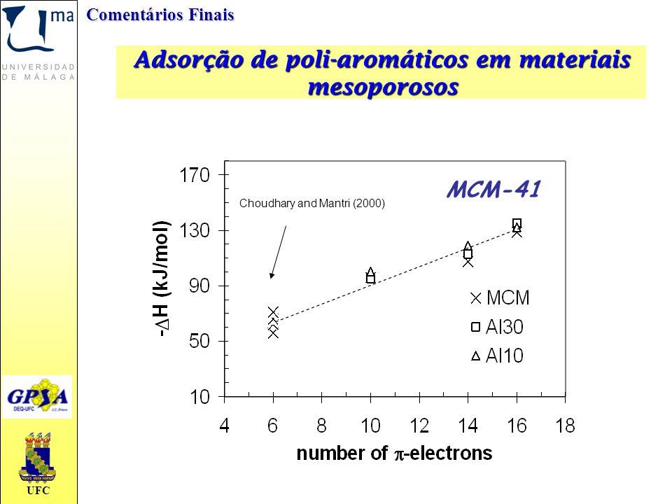 UFC Adsorção de poli-aromáticos em materiais mesoporosos Choudhary and Mantri (2000) Comentários Finais MCM-41