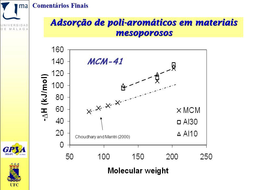 UFC Choudhary and Mantri (2000) Adsorção de poli-aromáticos em materiais mesoporosos Comentários Finais MCM-41