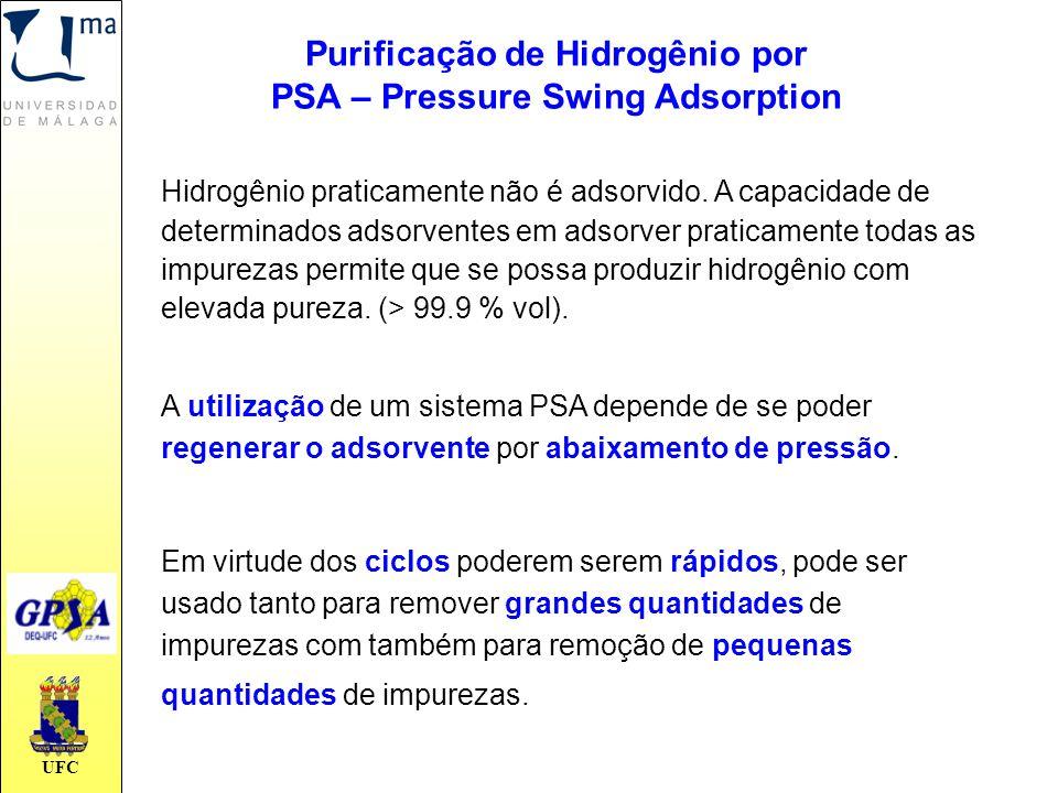 UFC Hidrogênio praticamente não é adsorvido. A capacidade de determinados adsorventes em adsorver praticamente todas as impurezas permite que se possa