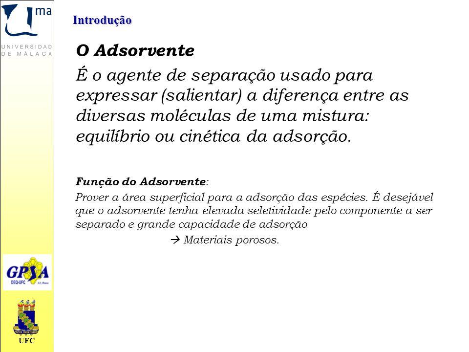 UFC O Adsorvente É o agente de separação usado para expressar (salientar) a diferença entre as diversas moléculas de uma mistura: equilíbrio ou cinéti